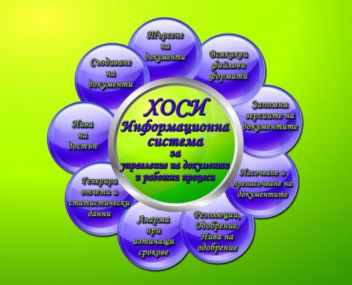 Деловоден софтуер за управление на документи и процеси DMS